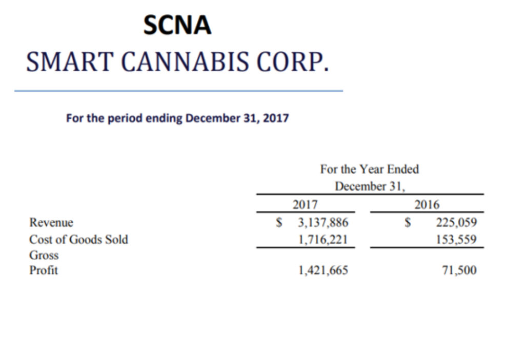 Pot Stock on the Rise